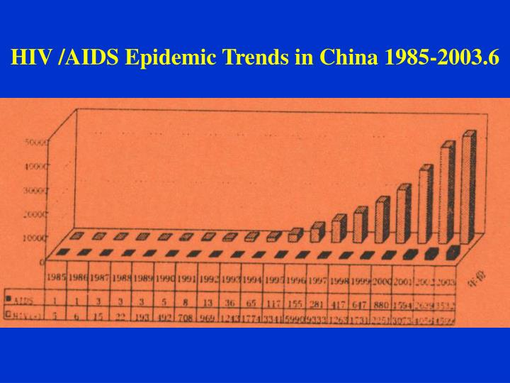 HIV /AIDS Epidemic Trends in China 1985-2003.6