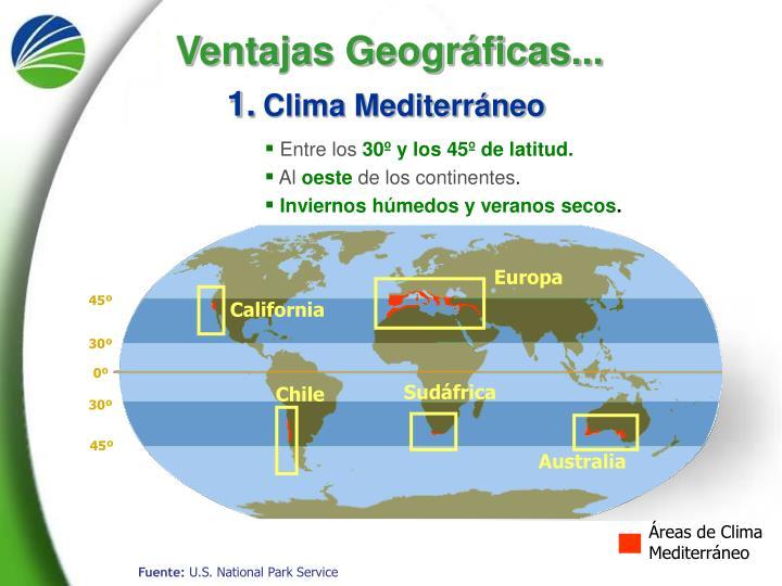 Ventajas Geográficas...