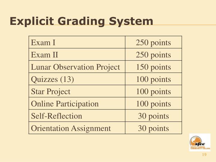Explicit Grading System