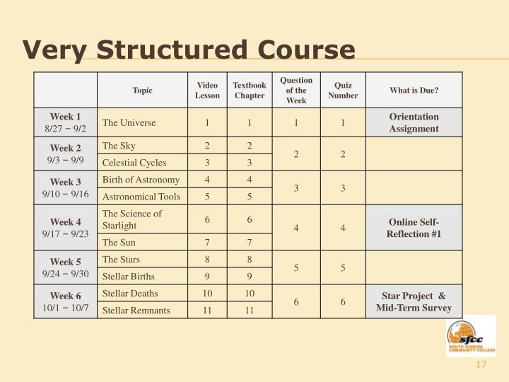 Very Structured Course