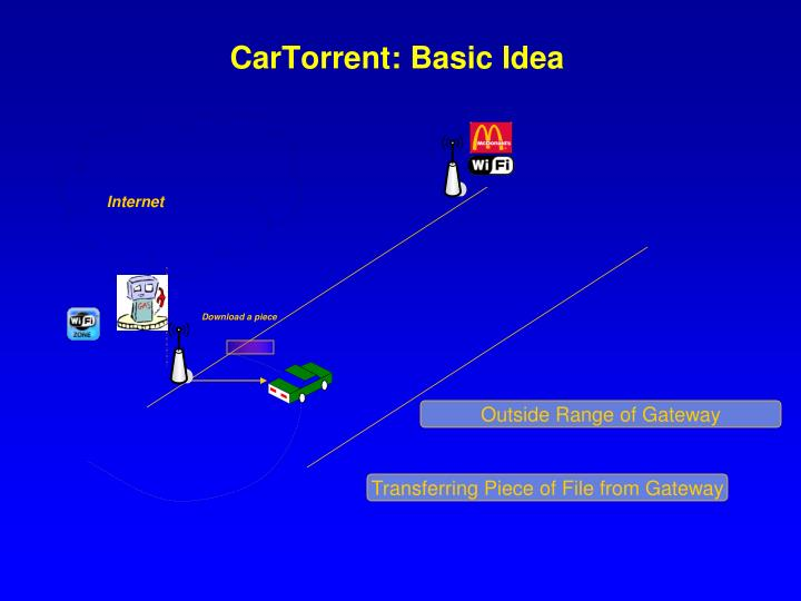 CarTorrent: Basic Idea