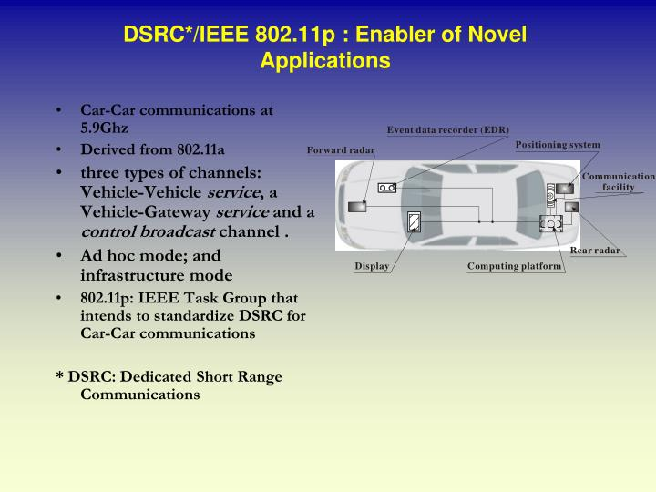 DSRC*/IEEE 802.11p : Enabler of Novel Applications