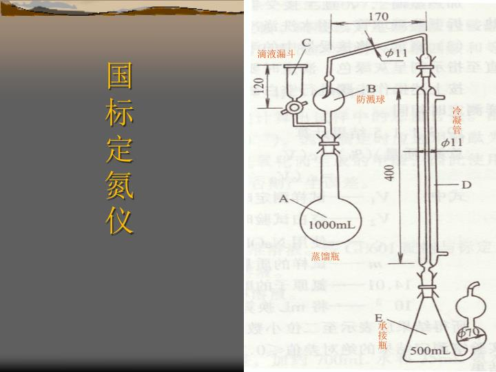 国标定氮仪