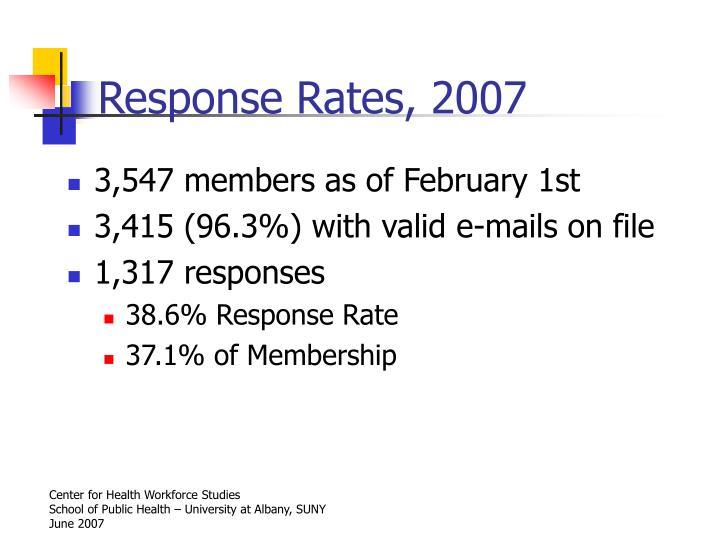 Response Rates, 2007