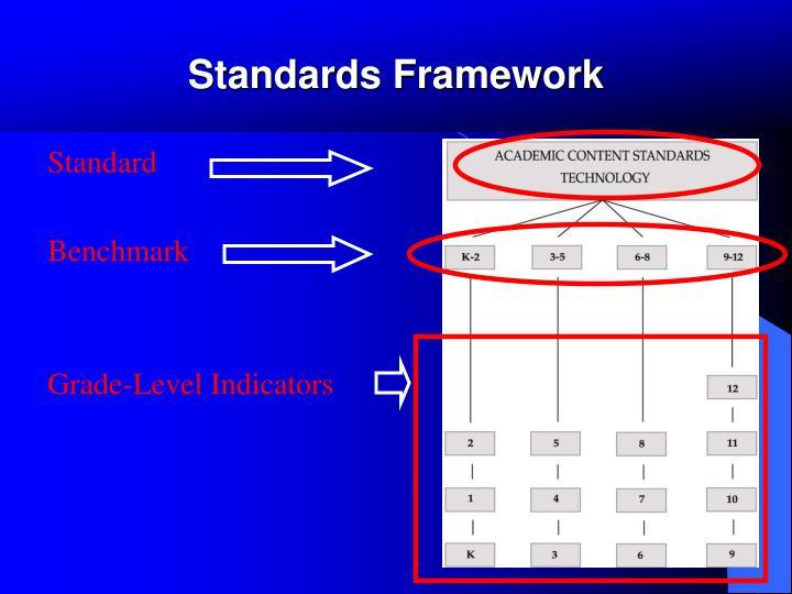 Standards Framework