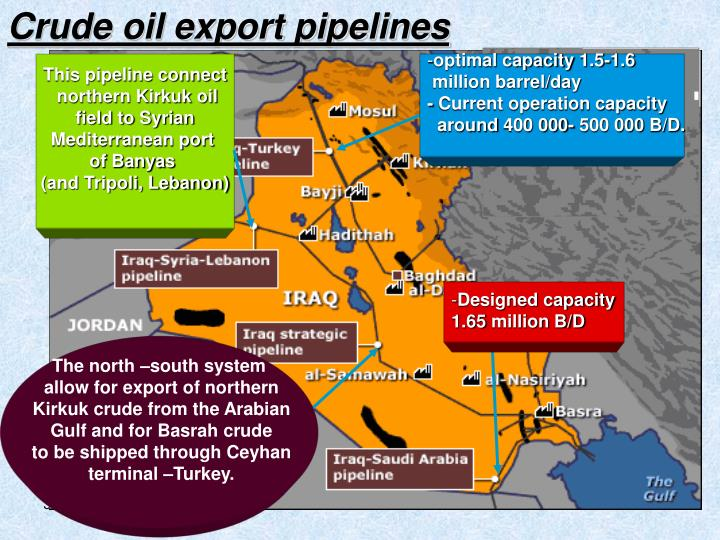 Crude oil export pipelines