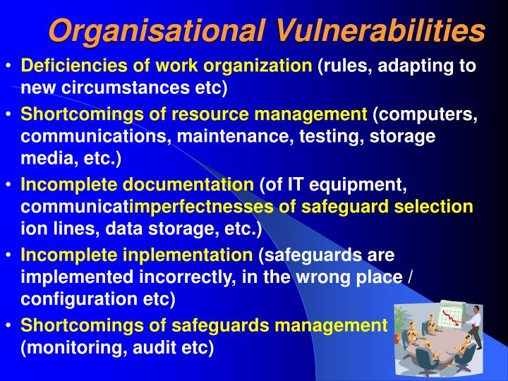 Organisational Vulnerabilities