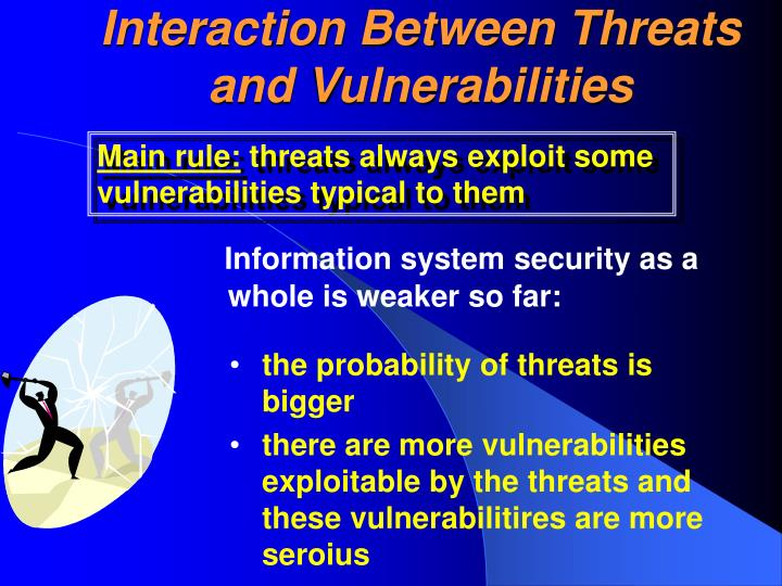 Interaction Between Threats and Vulnerabilities