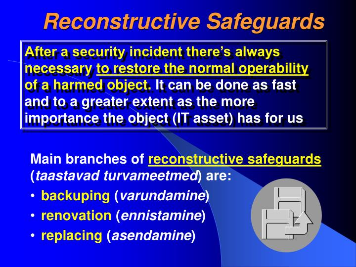 Reconstructive Safeguards