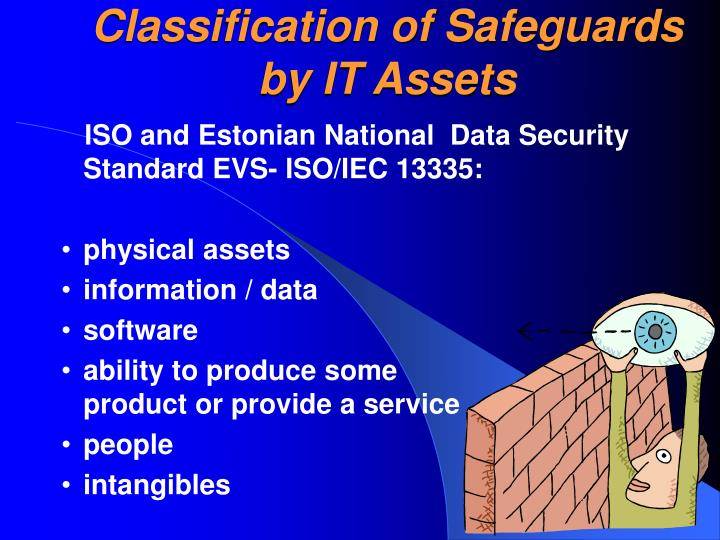 Classification of Safeguards by IT Assets