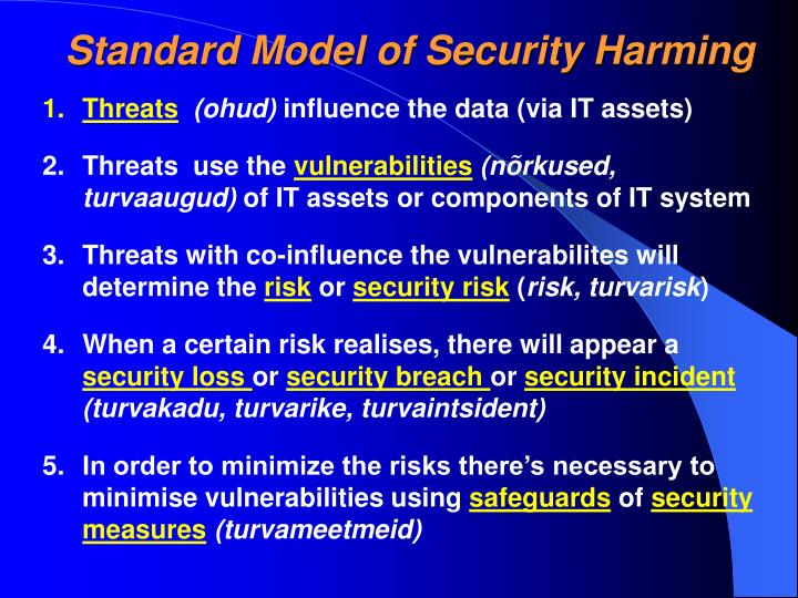 Standard Model of Security Harming