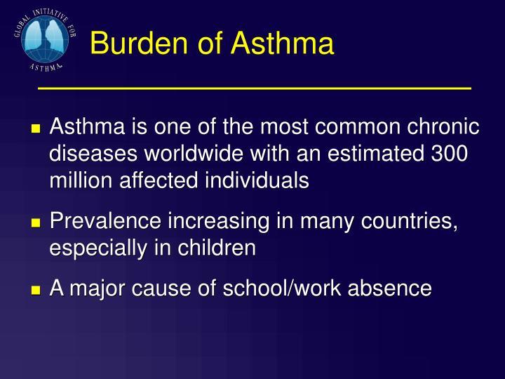 Burden of Asthma