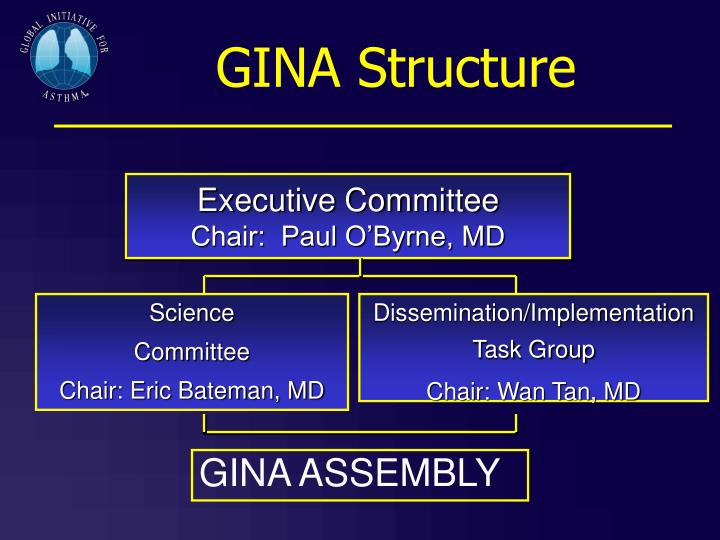 GINA Structure