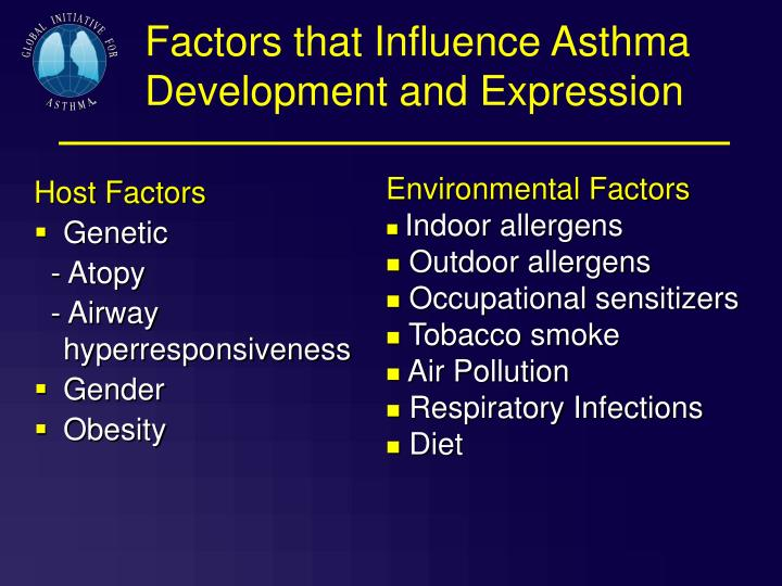 Factors that Influence Asthma Development and Expression