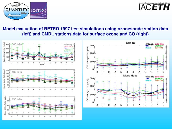 Model evaluation of RETRO 1997 test simulations using ozonesonde station data (left) and CMDL stations data for surface ozone and CO (right)