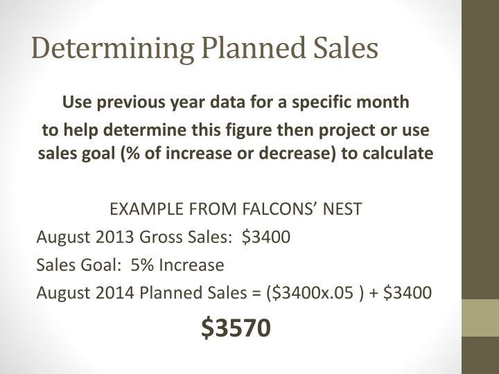 Determining Planned Sales
