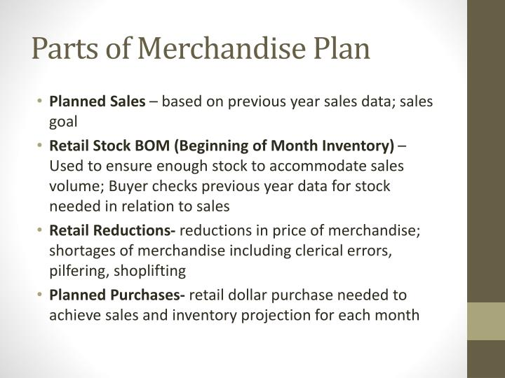 Parts of Merchandise Plan