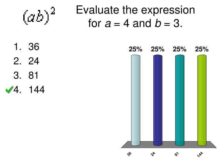 Evaluate the expression  for