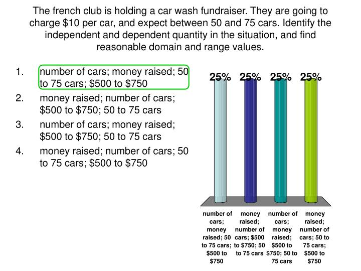 The french club is holding a car wash fundraiser. They are going to charge $10 per car, and expect between 50 and 75 cars. Identify the independent and dependent quantity in the situation, and find reasonable domain and range values.