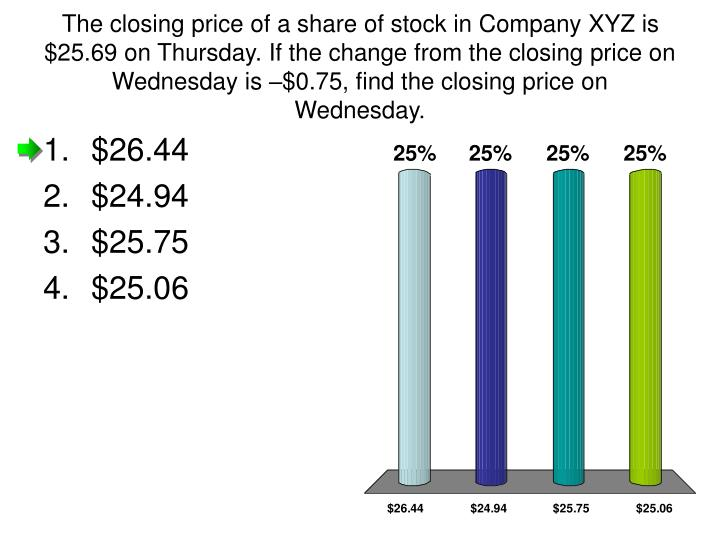 The closing price of a share of stock in Company XYZ is $25.69 on Thursday. If the change from the closing price on Wednesday is –$0.75, find the closing price on Wednesday.