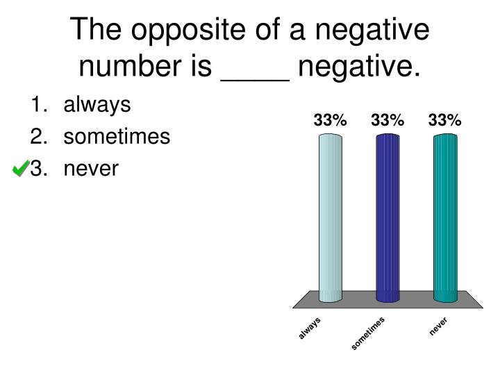 The opposite of a negative number is ____ negative.