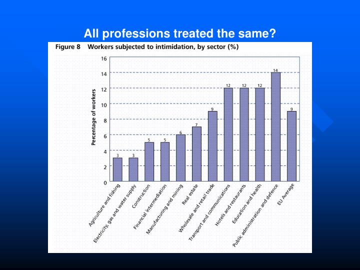 All professions treated the same?