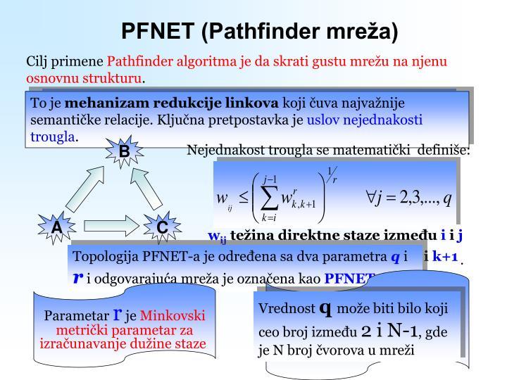 PFNET (Pathfinder mreža)