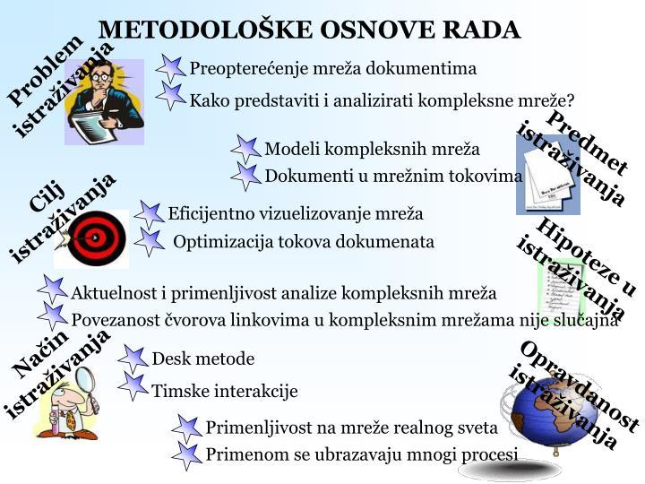 METODOLOŠKE OSNOVE RADA