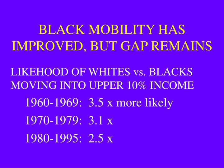 BLACK MOBILITY HAS IMPROVED, BUT GAP REMAINS