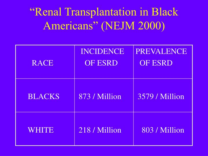 """Renal Transplantation in Black Americans"" (NEJM 2000)"