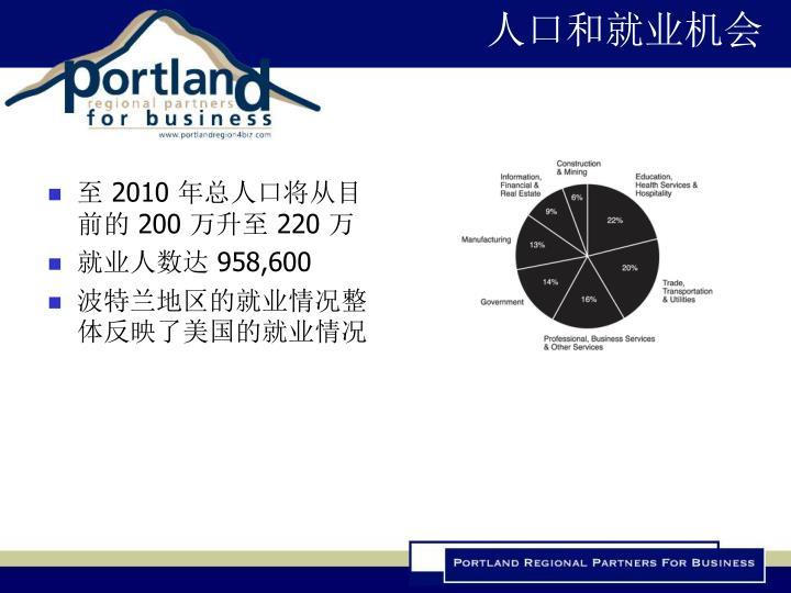 人口和就业机会