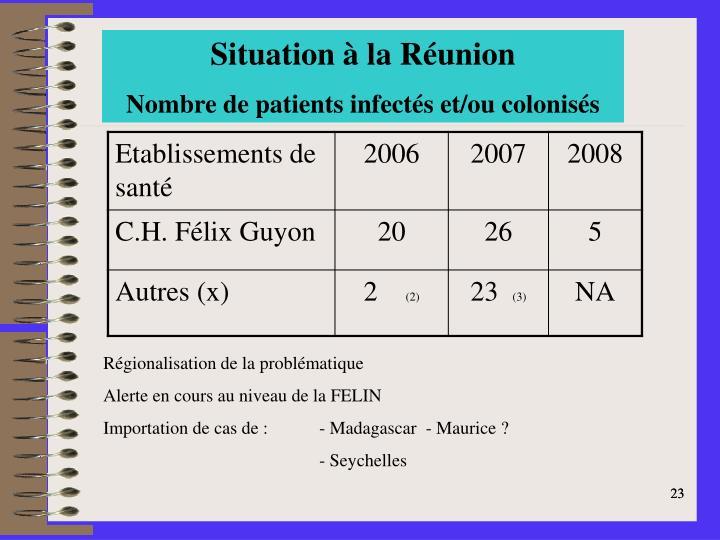 Situation à la Réunion