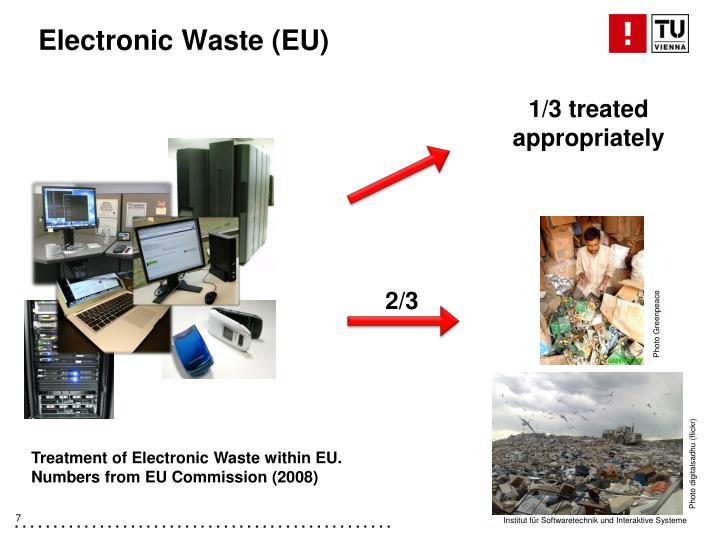 Electronic Waste (EU)