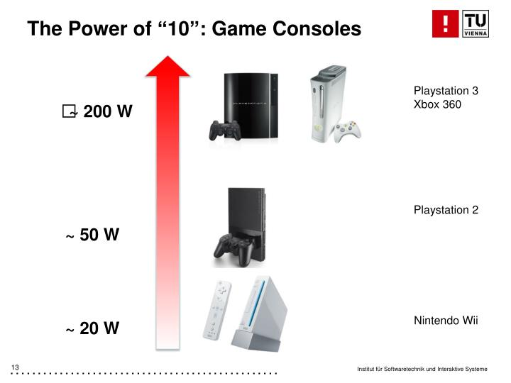 "The Power of ""10"": Game Consoles"