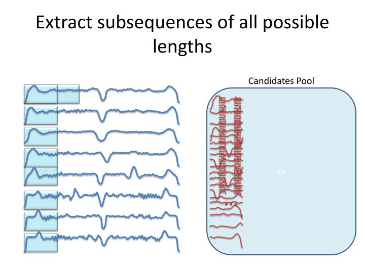 Extract subsequences of all possible lengths