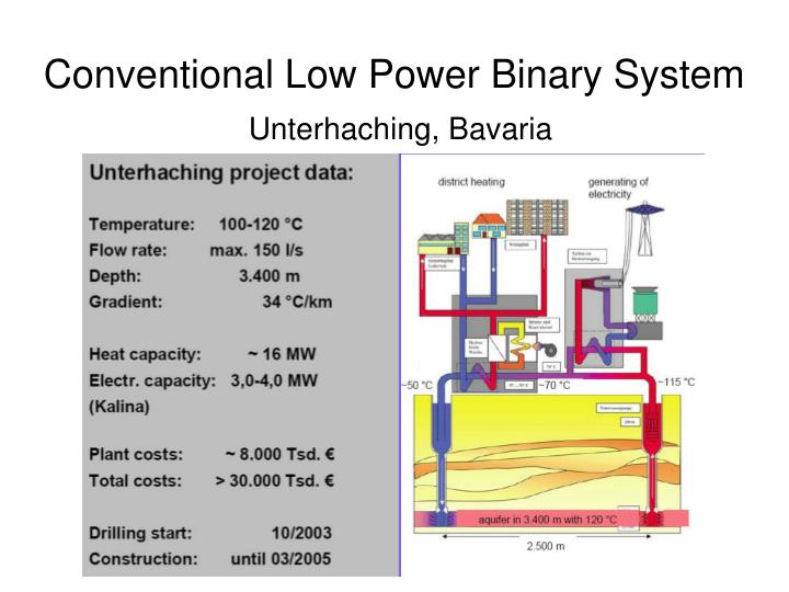 Conventional Low Power Binary System