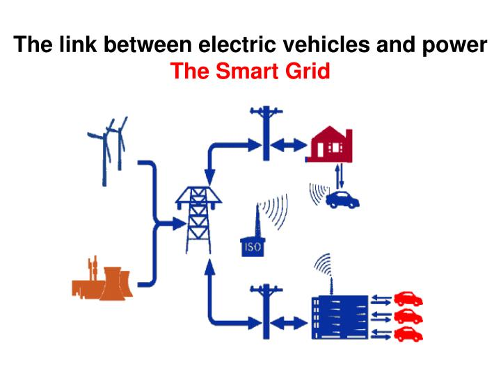The link between electric vehicles and power