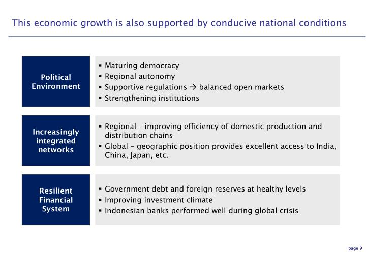 This economic growth is also supported by conducive national conditions