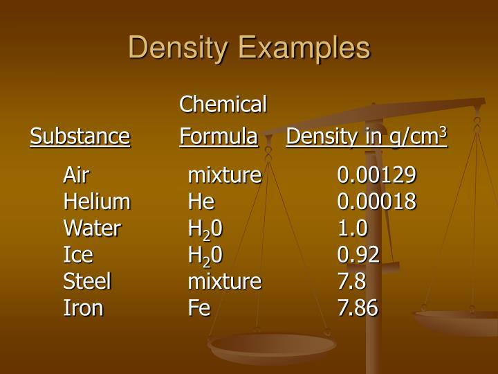 Density Examples