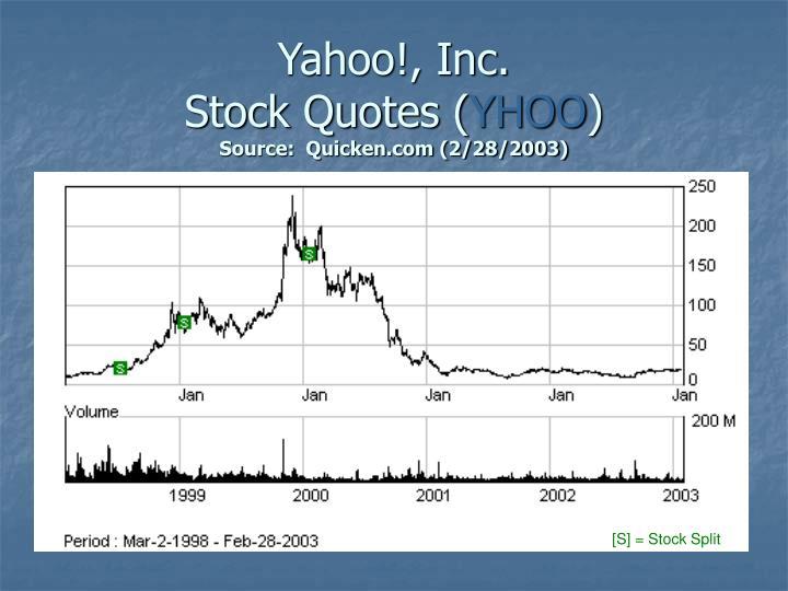 Yahoo!, Inc.