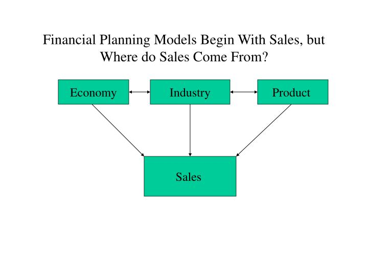 Financial planning models begin with sales but where do sales come from