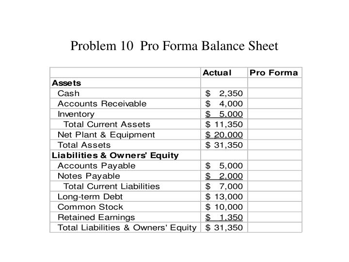 Problem 10  Pro Forma Balance Sheet