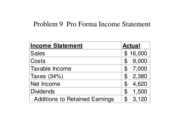 Problem 9  Pro Forma Income Statement