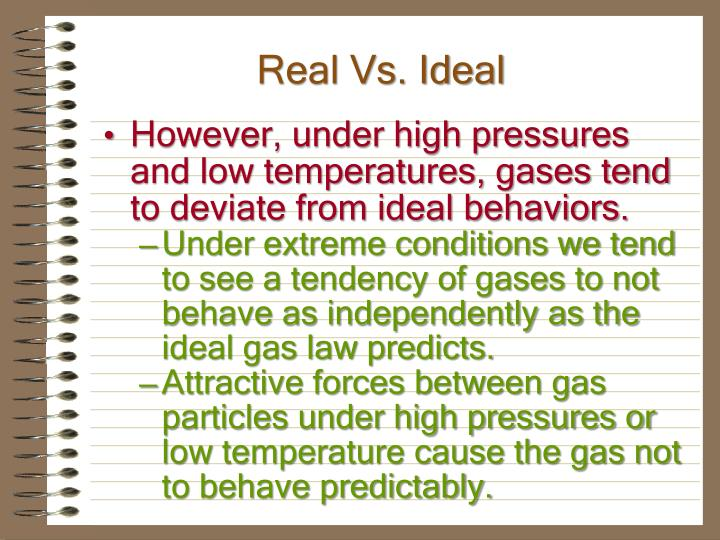 Real Vs. Ideal