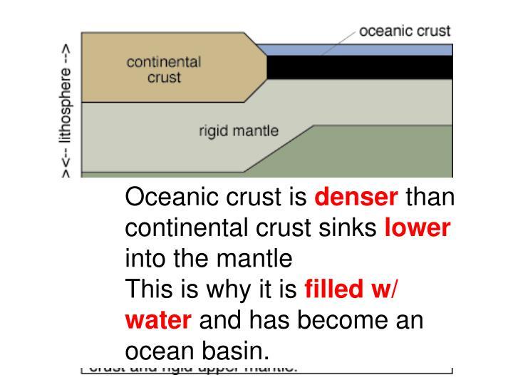 Oceanic crust is