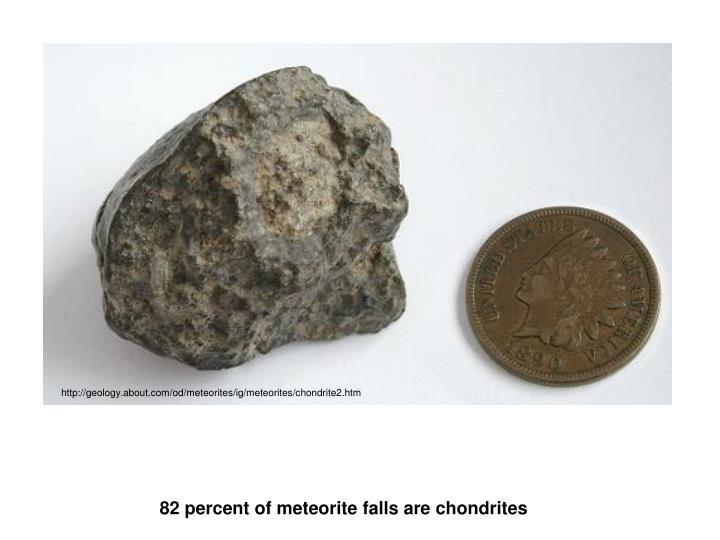 http://geology.about.com/od/meteorites/ig/meteorites/chondrite2.htm