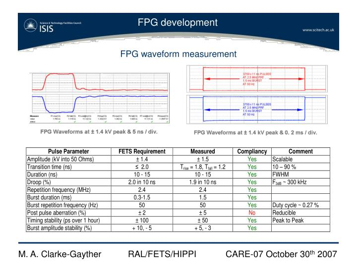 FPG waveform measurement