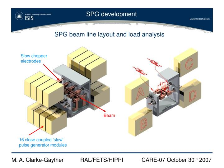 SPG beam line layout and load analysis
