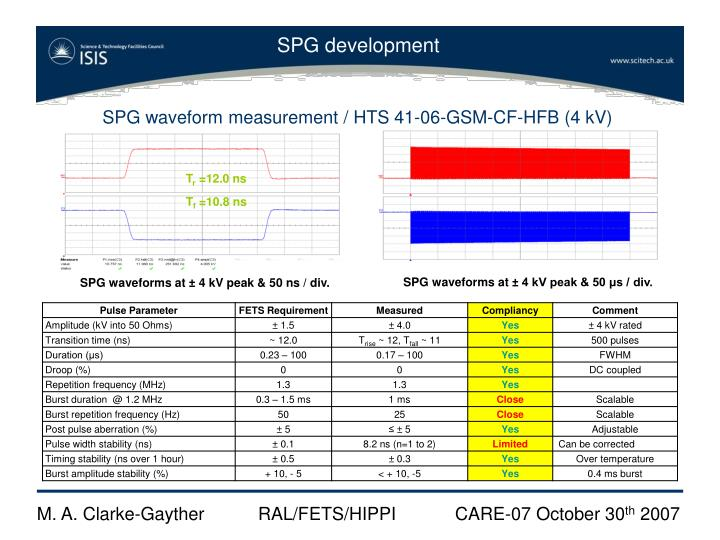 SPG waveform measurement / HTS 41-06-GSM-CF-HFB (4 kV)