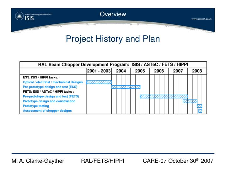 Project History and Plan